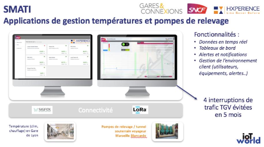 SMATI-pour-SNCF